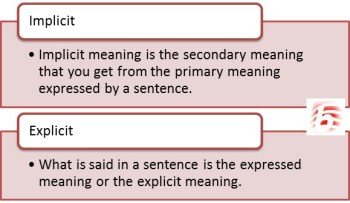 Difference Between Implicit and Explicit