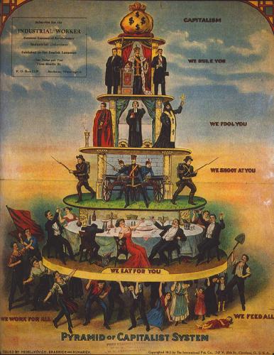 Social Inequality vs Social Stratification