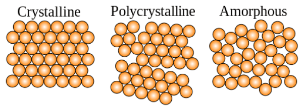 Key Differences Between crystalline vs. noncrystalline solids