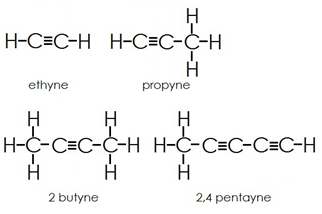 Aliphatic vs Aromatic Hydrocarbons-alkynes