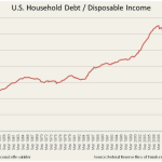 Difference Between Disposable and Discretionary Income