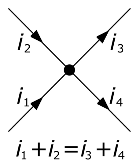 Difference Between Ohm's Law and Kirchhoff's Law