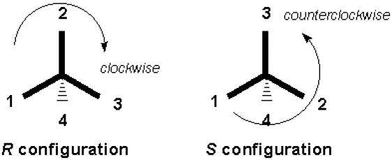 Difference Between R and S Configuration
