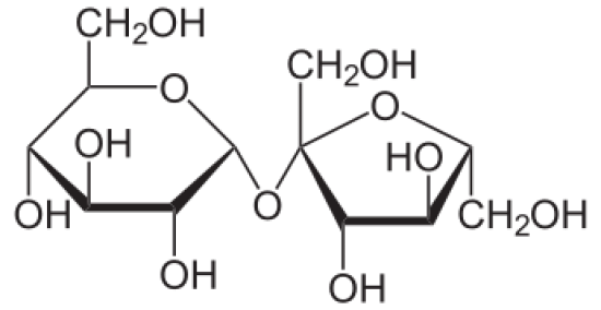 Key Difference Between Dextrose and Sucrose