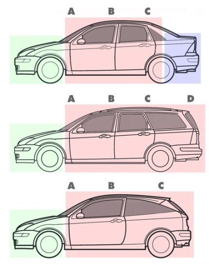 Difference Between Make and Model_ Figure 3