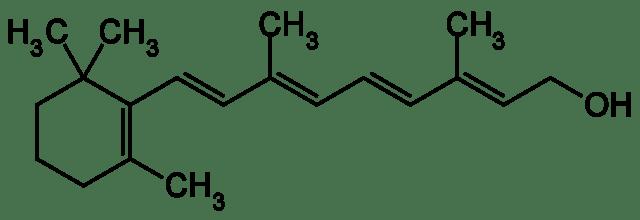 Key Difference - Retinol vs Retin A