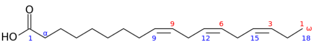 Difference Between Linoleic Acid and Linolenic Acid