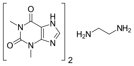 Difference Between Theophylline and Aminophylline