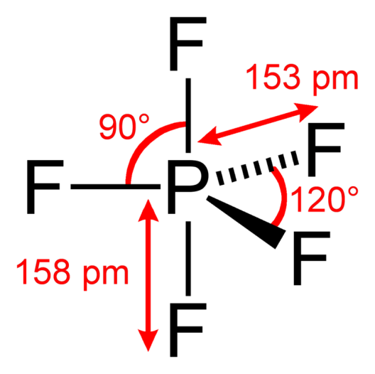 Difference Between Fluxionality and Tautomerism