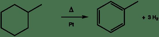 Key Difference - Isomerization vs Aromatization