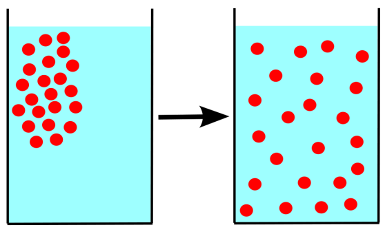 Difference Between Graham's Law of Effusion and Diffusion
