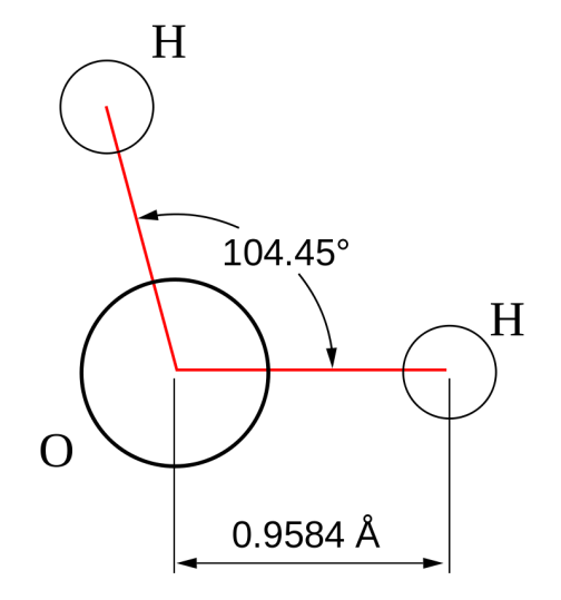 Difference Between Shape and Geometry of a Molecule