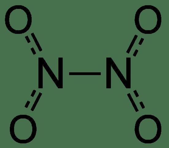 Key Difference - N2O4 vs NO2