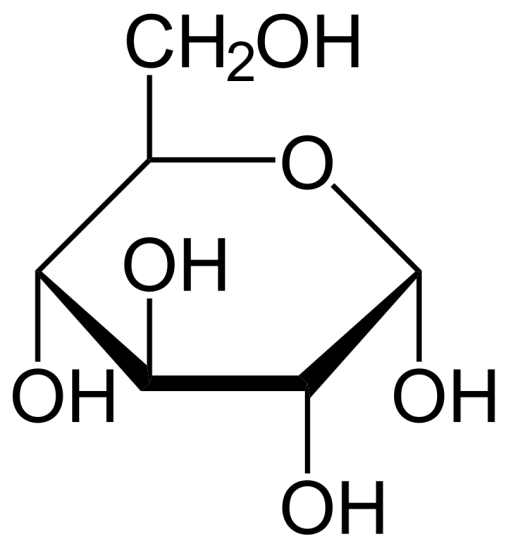Difference Between Glucose Galactose and Mannose