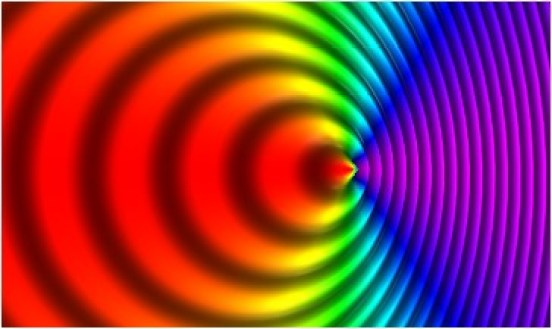 Doppler Effect in Light - Redshift and Blue Shift