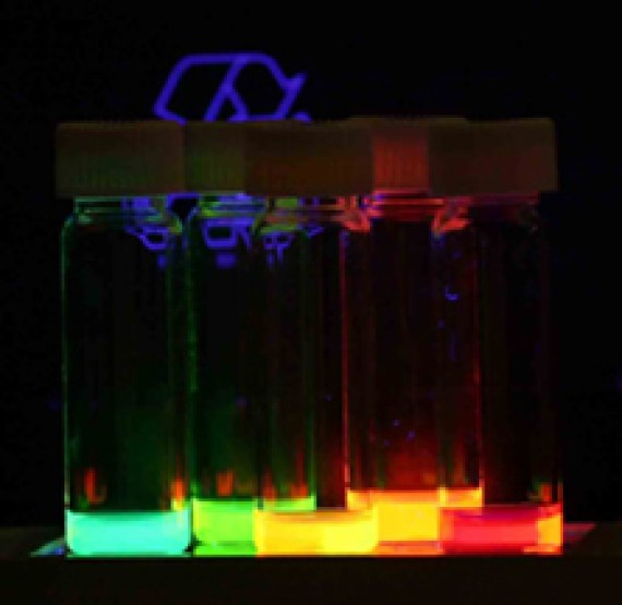 What are Quantum Dots