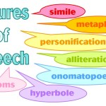 Difference Between Simile Metaphor Personification and Hyperbole