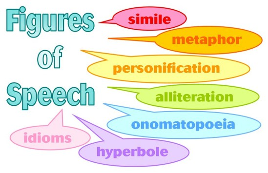Simile Metaphor Personification and Hyperbole