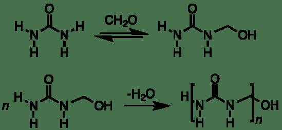 What is Urea Formaldehyde