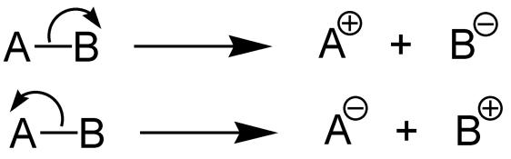 Homolysis vs Heterolysis