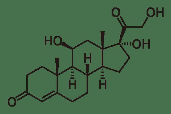 Glucocorticoid vs Mineralocorticoid in Tabular Form