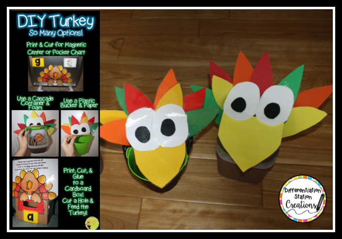 turkey learning activities