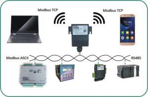 FlyMQ – Módulo de comunicación WiFi