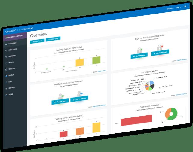 Certificate Management Digicert