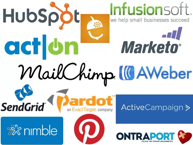 marketing automation platformy crm