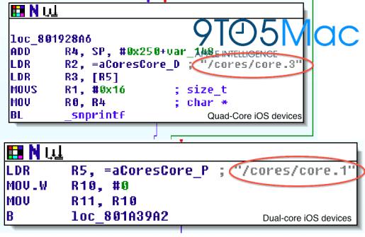 Quad-Core A6 Processor