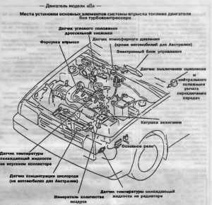 [1993 Mazda 323 Fuse Box Manual]  Search