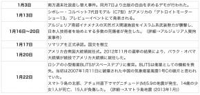スクリーンショット 2013-06-21 14.41.57