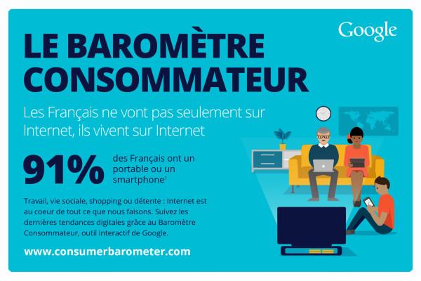 Infographie : le consommateur français en 2015