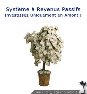 revenus passifs