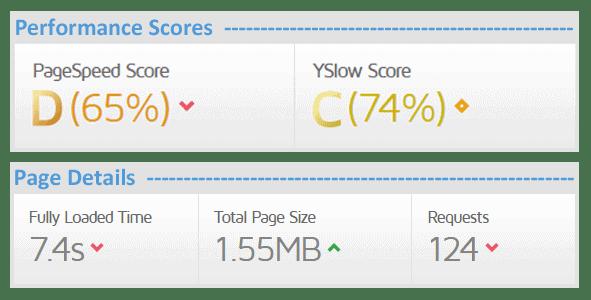 WordPress Speed Optimization Services Report (Before)