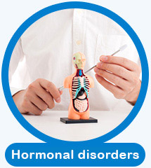 Hormonal Disorder can cause Male sexual dysfunction
