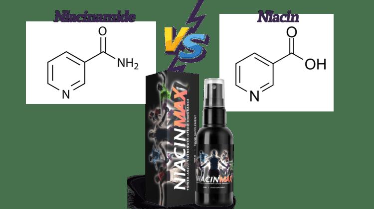Niacinamide vs Niacin Review by Digital Angel Corp