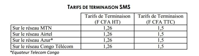 tarifs-terminaison-sms-voix-congo