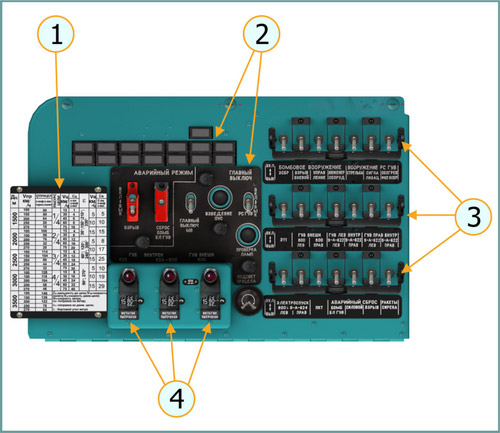 Left Circuit Breaker Console