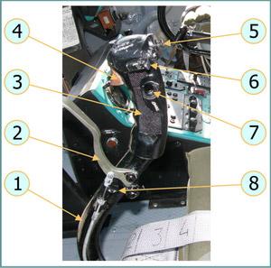 Cyclic Control System