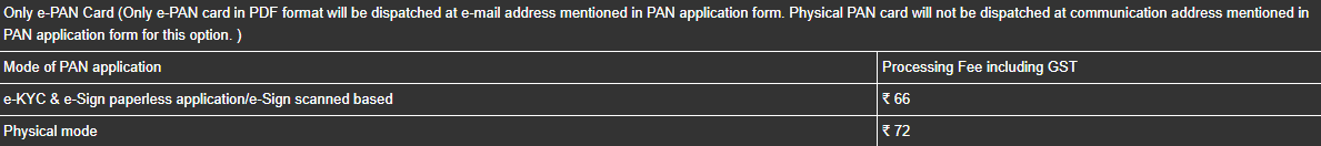 PAN Card NSDL Application Fee