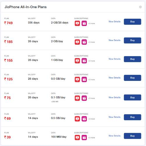 Jio Phone All new Plans