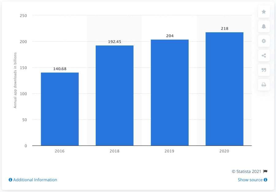 Mobile-App-Marketing-current-stats-2016-2020.jpg