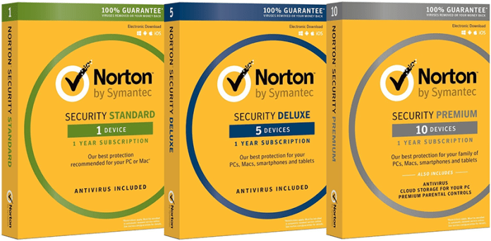 Norton Secruity Software