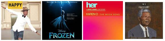 Oscars 2014 - Bester Filmsong