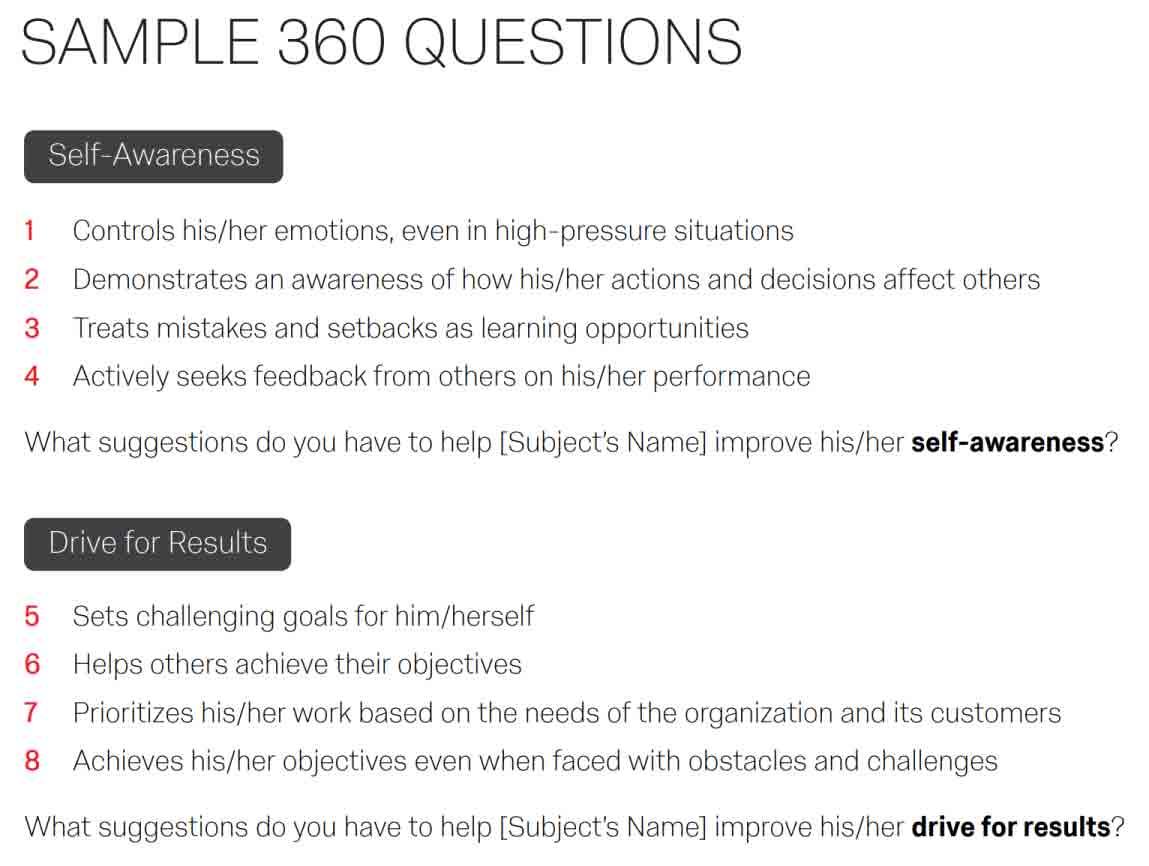 360 Degree Feedback A Full Guide