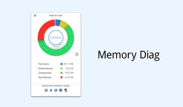 MemoryDiag-OSX-1020-500