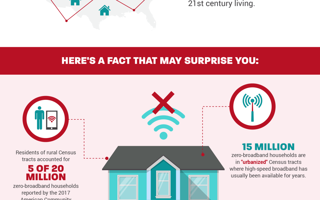 New NDIA infographic: Who doesn't have Internet?