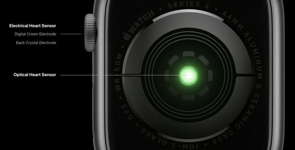 apple Archives - Digital Intervention