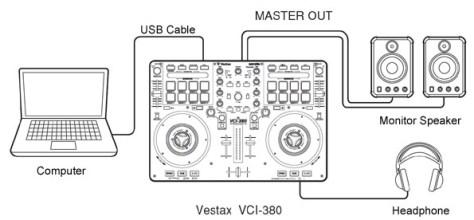 VCI380_midi